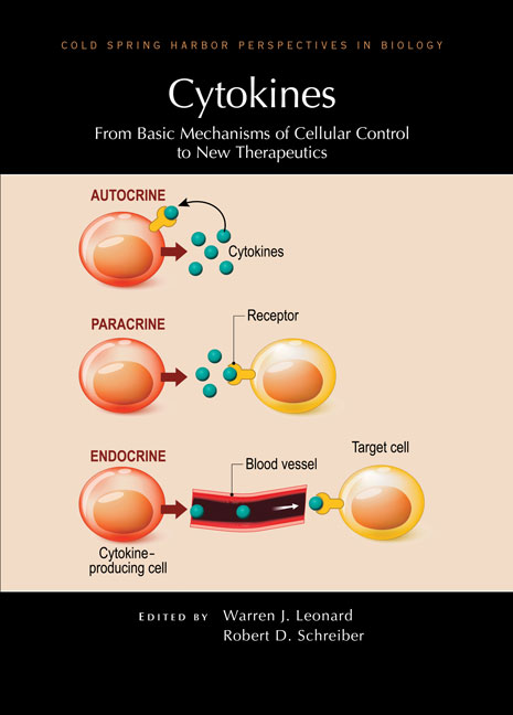 Cytokines: From Basic Mechanisms of Cellular Control to New Therapeutics cover image